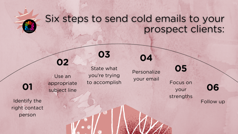 Steps to Send Cold Emails to Your Prospect Clients